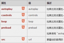 HTML网页添加音乐播放器做背景音乐代码-标签<audio>
